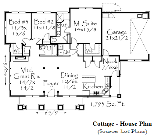 Advantages of Buying House Plans Onlineaffordable house plans